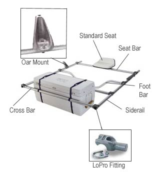 Nrs raft and inflatable boat rowing frame features at nrs nrs raft frame ccuart Images